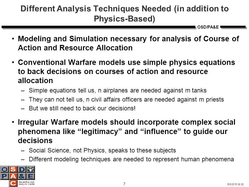 5/6/2015 08:32 8 OSD/PA&E However, War-gaming isnt enough.