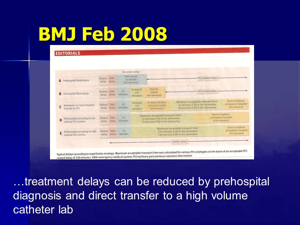BMJ Feb 2008 …treatment delays can be reduced by prehospital diagnosis and direct transfer to a high volume catheter lab