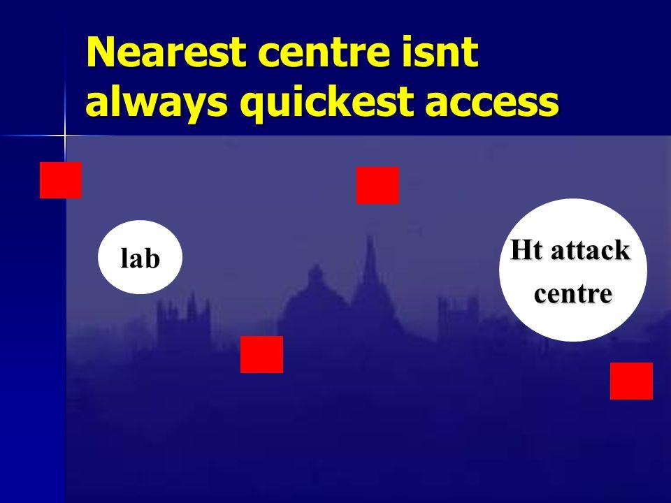 Nearest centre isnt always quickest access Ht attack centre lab