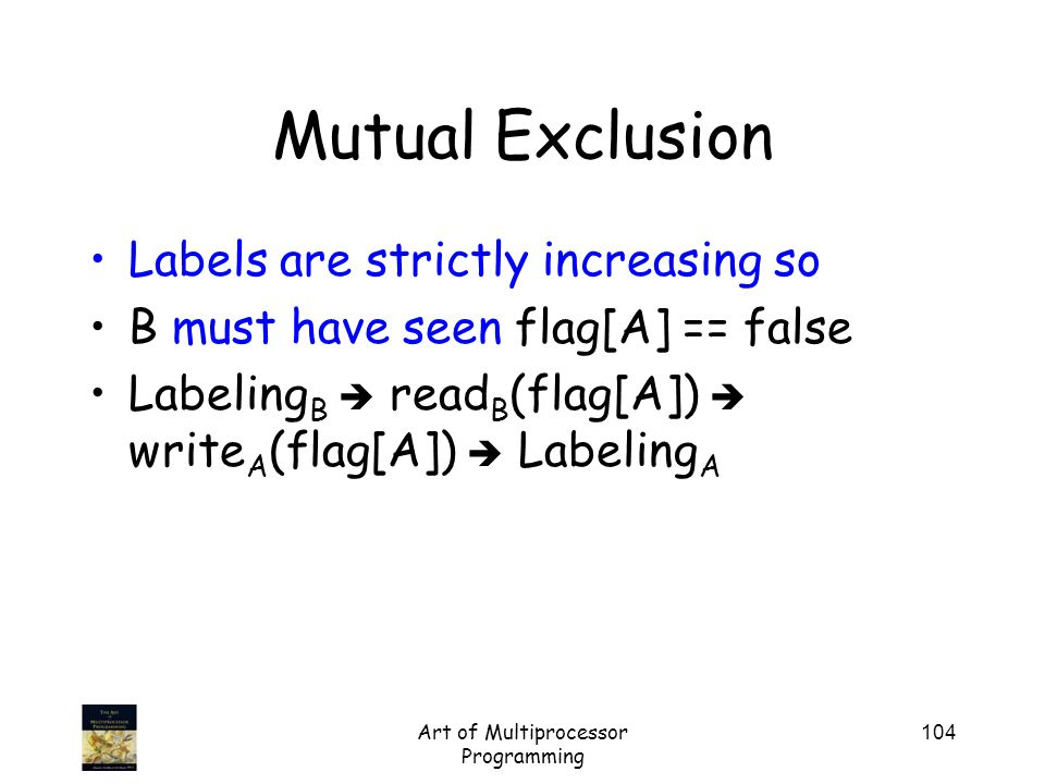 Art of Multiprocessor Programming 104 Mutual Exclusion Labels are strictly increasing so B must have seen flag[A] == false Labeling B  read B (flag[A])  write A (flag[A])  Labeling A