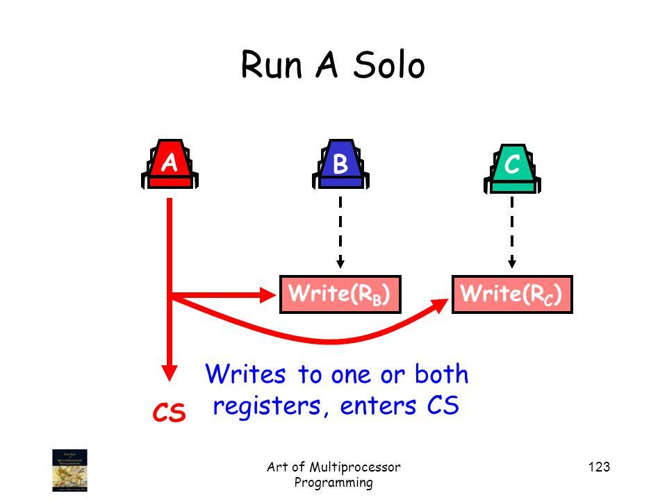 Art of Multiprocessor Programming 123 Run A Solo Write(R B ) B Write(R C ) C A Writes to one or both registers, enters CS CS