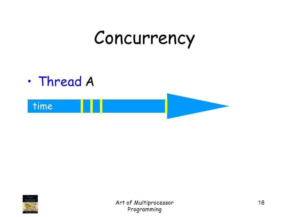 Art of Multiprocessor Programming 16 time Thread A Concurrency
