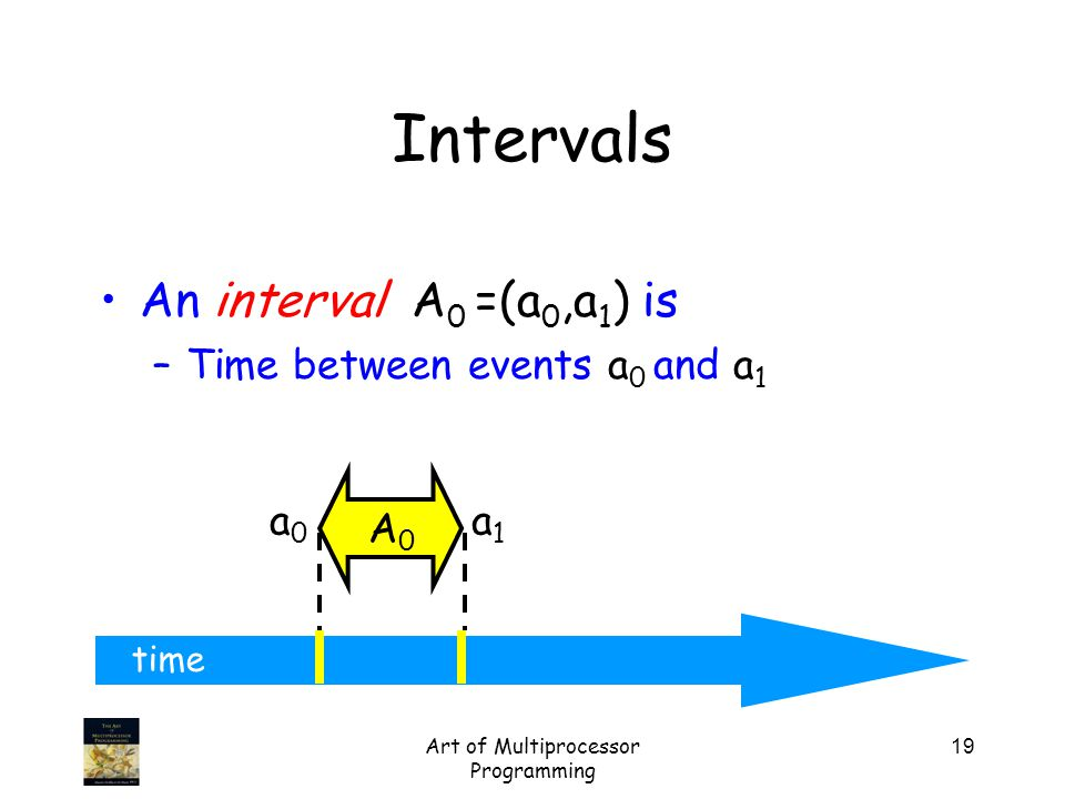 Art of Multiprocessor Programming 19 time An interval A 0 =(a 0,a 1 ) is –Time between events a 0 and a 1 a0a0 a1a1 Intervals A0A0
