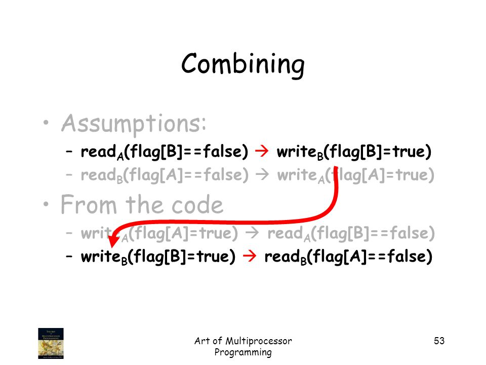 Art of Multiprocessor Programming 53 Assumptions: –read A (flag[B]==false)  write B (flag[B]=true) –read B (flag[A]==false)  write A (flag[A]=true)