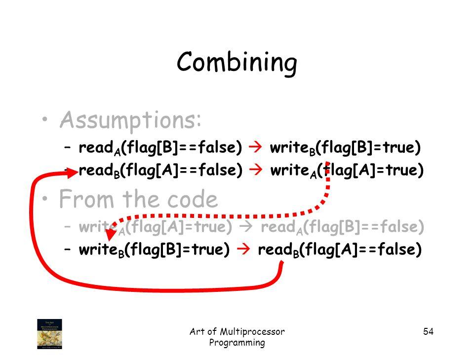 Art of Multiprocessor Programming 54 Assumptions: –read A (flag[B]==false)  write B (flag[B]=true) –read B (flag[A]==false)  write A (flag[A]=true)