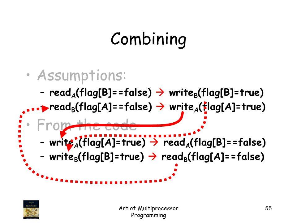 Art of Multiprocessor Programming 55 Assumptions: –read A (flag[B]==false)  write B (flag[B]=true) –read B (flag[A]==false)  write A (flag[A]=true)