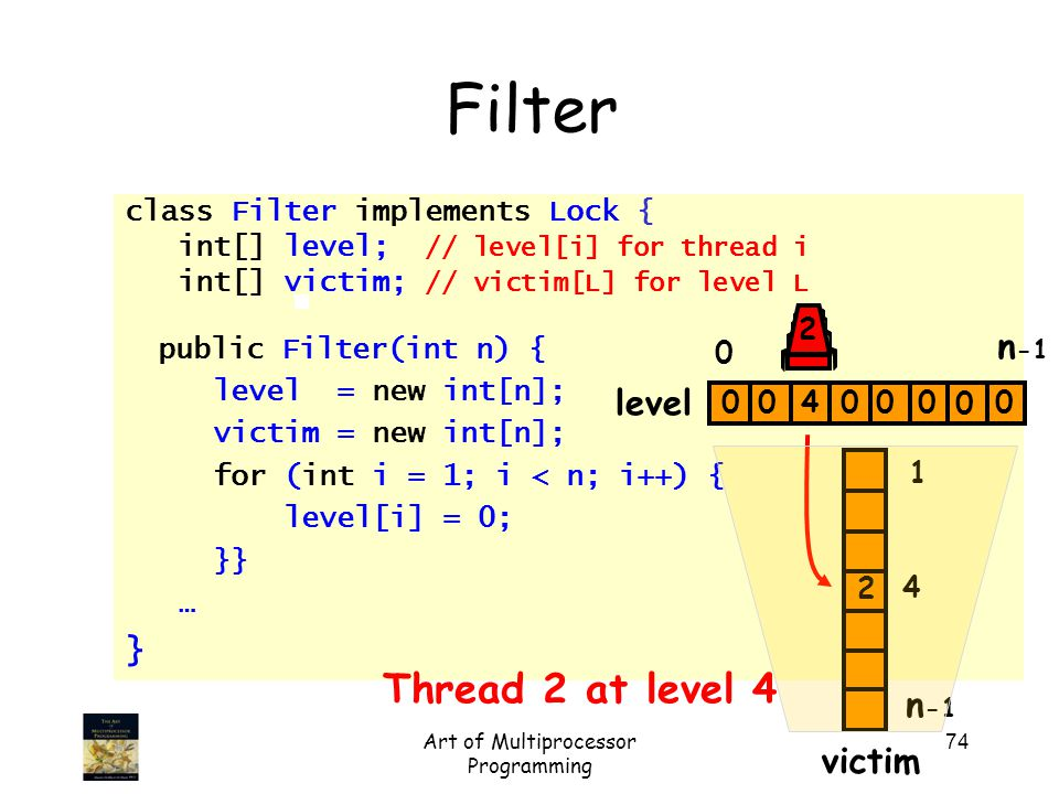Art of Multiprocessor Programming 74 Filter class Filter implements Lock { int[] level; // level[i] for thread i int[] victim; // victim[L] for level L public Filter(int n) { level = new int[n]; victim = new int[n]; for (int i = 1; i < n; i++) { level[i] = 0; }} … } level victim n -1 0 1 0000004 2 2 Thread 2 at level 4 0 4