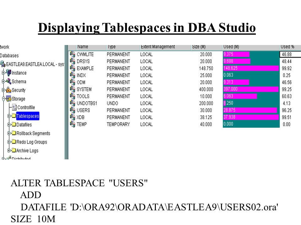 Displaying Tablespaces in DBA Studio ALTER TABLESPACE