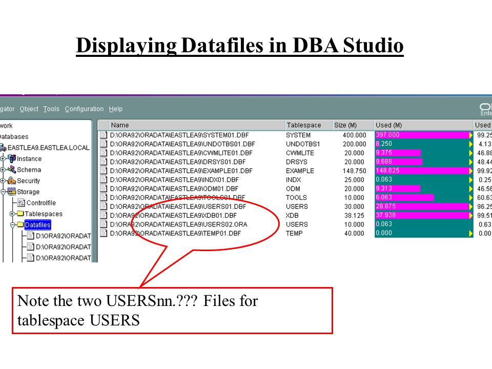 Displaying Datafiles in DBA Studio Note the two USERSnn.??? Files for tablespace USERS