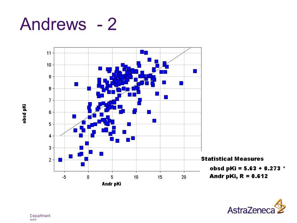 Department Author Andrews - 2