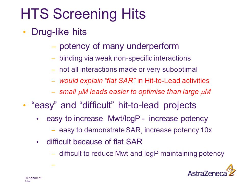 Department Author HTS Screening Hits Drug-like hits – potency of many underperform – binding via weak non-specific interactions – not all interactions