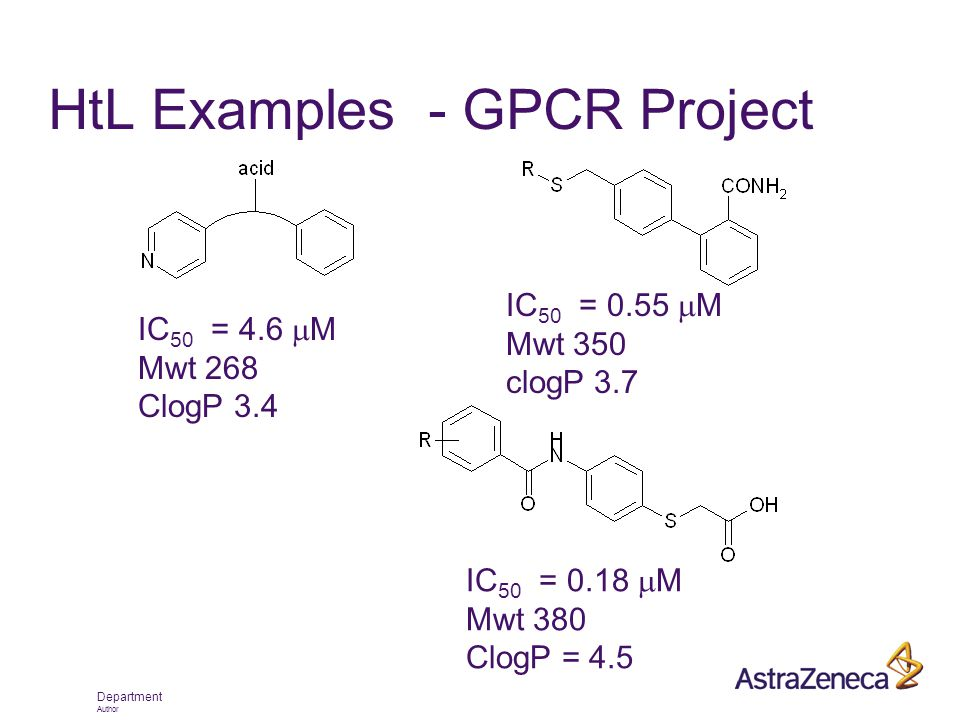 Department Author HtL Examples - GPCR Project IC 50 = 4.6  M Mwt 268 ClogP 3.4 IC 50 = 0.55  M Mwt 350 clogP 3.7 IC 50 = 0.18  M Mwt 380 ClogP = 4.