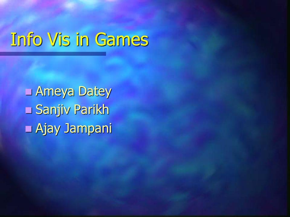Info Vis in Games Ameya Datey Ameya Datey Sanjiv Parikh Sanjiv Parikh Ajay Jampani Ajay Jampani
