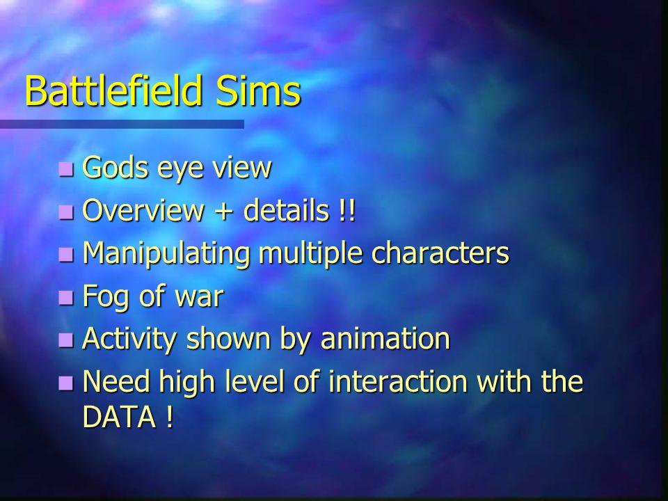 Battlefield Sims Gods eye view Gods eye view Overview + details !.