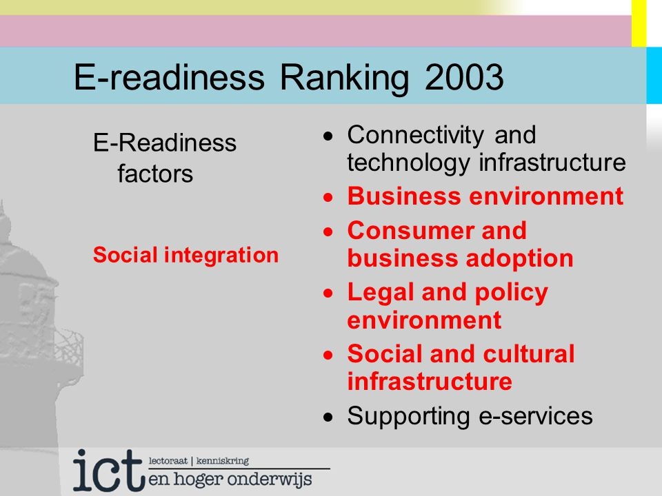 E-readiness Ranking 2003 E-Readiness factors  Connectivity and technology infrastructure  Business environment  Consumer and business adoption  Legal and policy environment  Social and cultural infrastructure  Supporting e-services Social integration