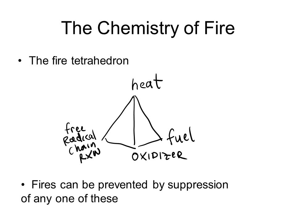 The Chemistry of Fire The fire tetrahedron Fires can be prevented by suppression of any one of these