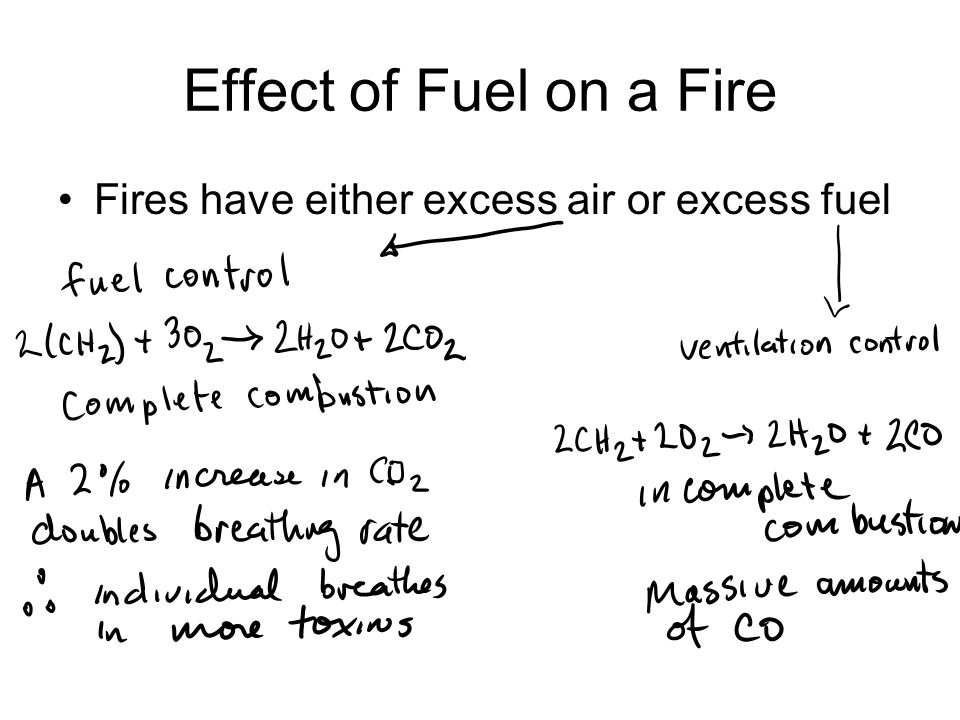 Effect of Fuel on a Fire Fires have either excess air or excess fuel