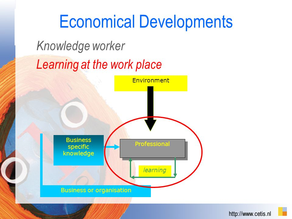 Economical Developments Knowledge worker Learning at the work place Business or organisation Professional learning Business specific knowledge Environment