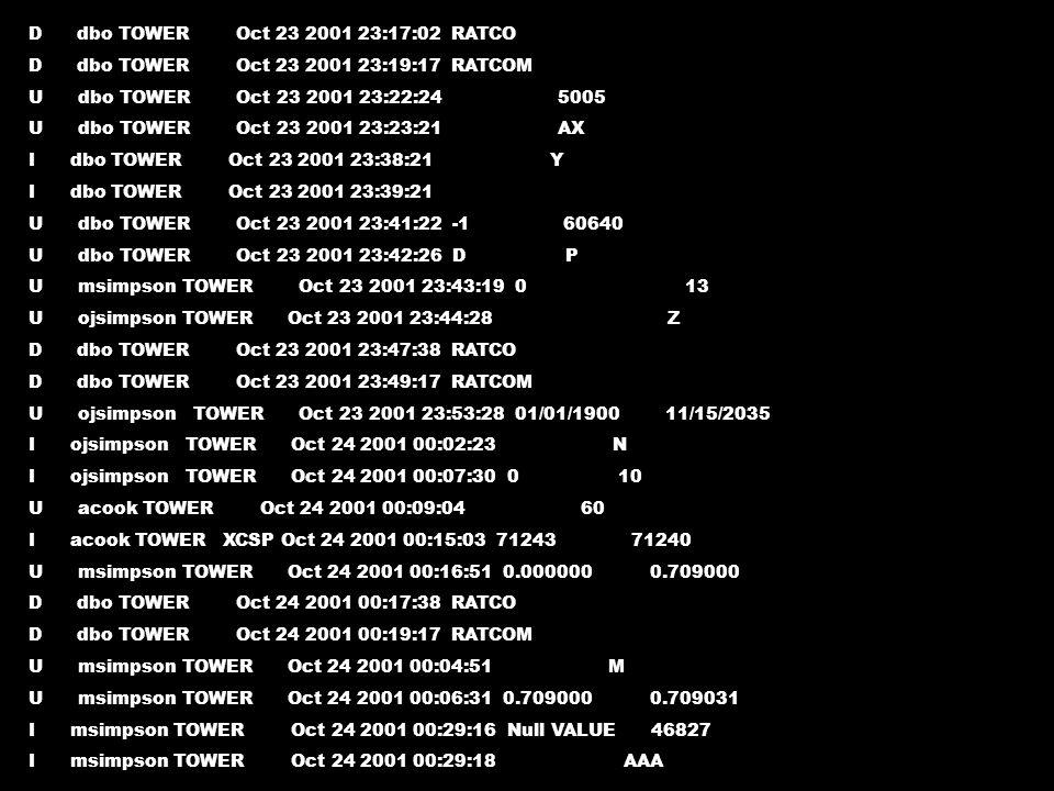 U msimpson TOWER Oct 24 2001 00:29:18 AAA U msimpson TOWER Oct 24 2001 00:29:30 AAA U msimpson TOWER Oct 24 2001 00:29:30 01/01/1900 04/04/2002 I msimpson TOWER Oct 24 2001 00:29:31 1 U acook TOWER Oct 24 2001 00:26:01 CMBS I acook TOWER Oct 24 2001 00:27:40 Z| | U ojsimpson TOWER Oct 24 2001 00:38:29 0 236 U ojsimpson TOWER Oct 24 2001 00:38:29 M D dbo TOWER Oct 24 2001 00:37:38 RATCO D dbo TOWER Oct 24 2001 00:39:17 RATCOM I ojsimpson TOWER Oct 24 2001 00:42:29 KJR I ojsimpson TOWER Oct 24 2001 00:48:30 N/A I dba TOWER Oct 24 2001 00:52:45 AAA U dba TOWER Oct 24 2001 01:02:35 AAA U dba TOWER Oct 24 2001 01:08:11 AAA U dba TOWER Oct 24 2001 01:09:32 AAA U dba TOWER Oct 24 2001 01:12:23 AAA U dba TOWER Oct 24 2001 01:13:55 AAA D dbo TOWER Oct 24 2001 01:17:38 RATCO D dbo TOWER Oct 24 2001 01:19:17 RATCOM U dba TOWER Oct 24 2001 01:23:24 AAA U dba TOWER Oct 24 2001 01:28:24 AAA