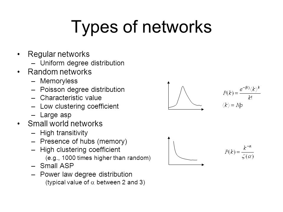 Types of networks Regular networks –Uniform degree distribution Random networks –Memoryless –Poisson degree distribution –Characteristic value –Low clustering coefficient –Large asp Small world networks –High transitivity –Presence of hubs (memory) –High clustering coefficient (e.g., 1000 times higher than random) –Small ASP –Power law degree distribution (typical value of  between 2 and 3)