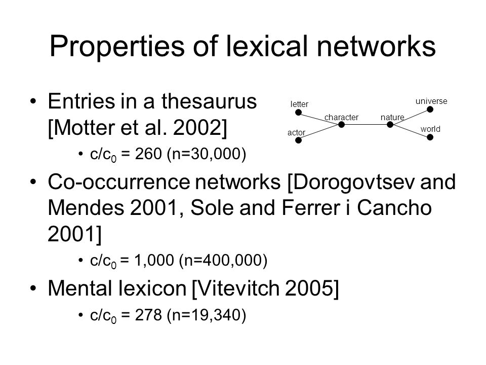 Properties of lexical networks Entries in a thesaurus [Motter et al.