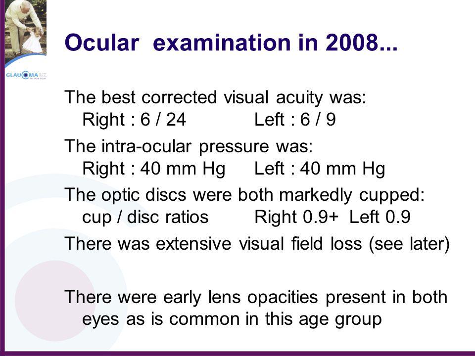 In patients with symptoms: Blurred vision, gradual visual loss, etc Do Pinhole VA.