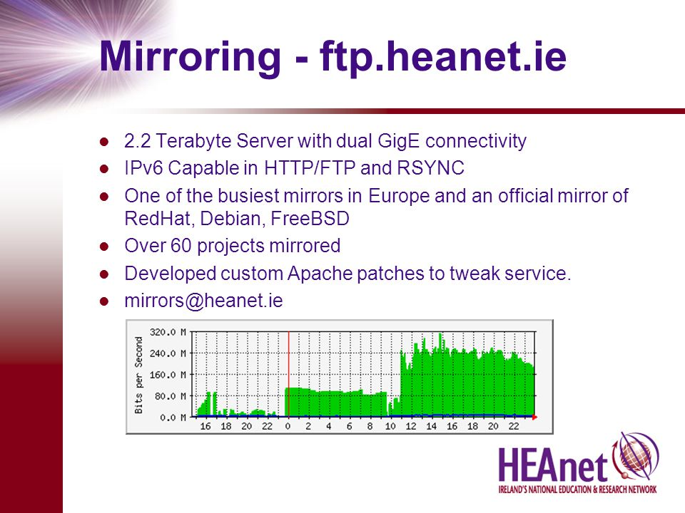 Mirroring - ftp.heanet.ie 2.2 Terabyte Server with dual GigE connectivity IPv6 Capable in HTTP/FTP and RSYNC One of the busiest mirrors in Europe and an official mirror of RedHat, Debian, FreeBSD Over 60 projects mirrored Developed custom Apache patches to tweak service.