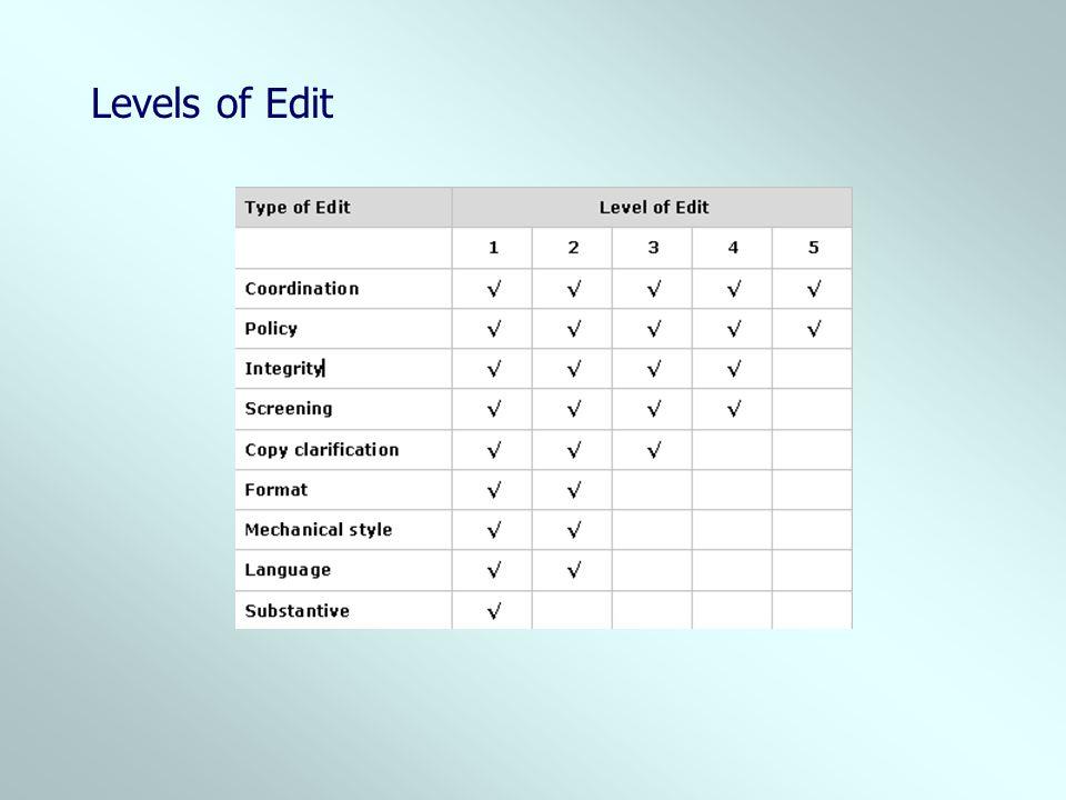 Levels of Edit