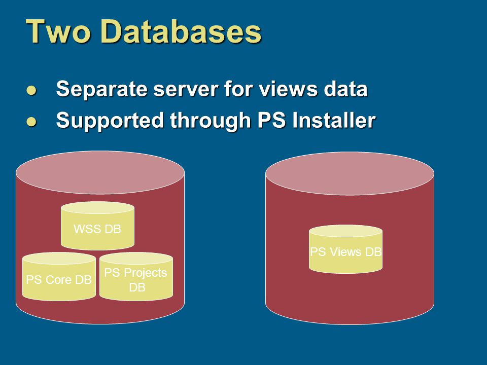 Two Databases Separate server for views data Separate server for views data Supported through PS Installer Supported through PS Installer WSS DB PS Core DB PS Views DB PS Projects DB