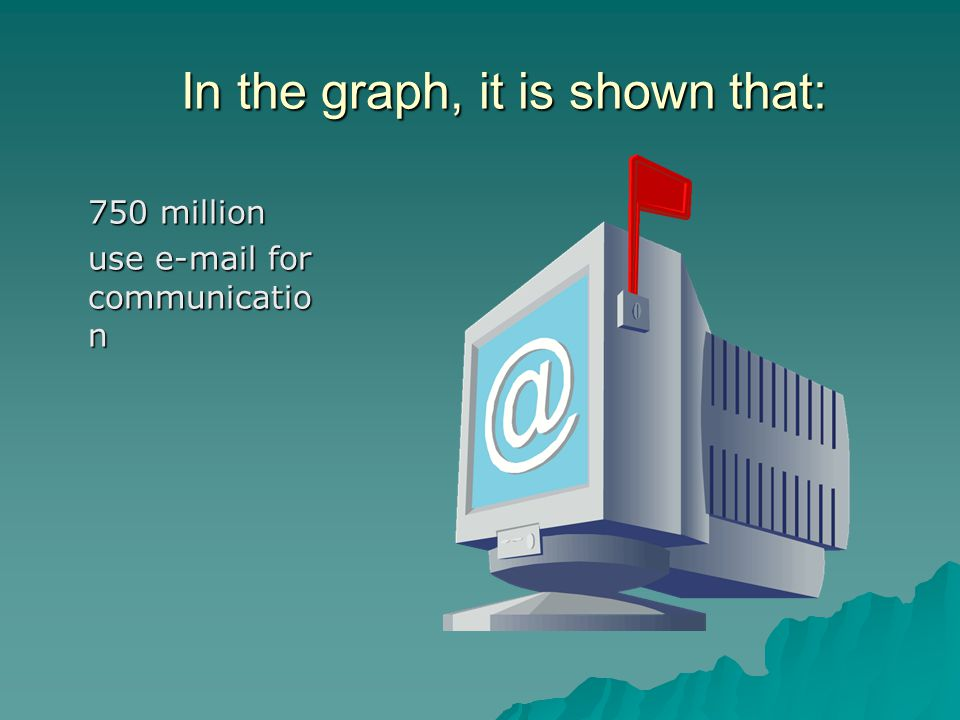 In the graph, it is shown that: 750 million use e-mail for communicatio n