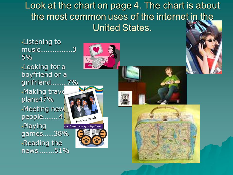 Look at the chart on page 4. The chart is about the most common uses of the internet in the United States. Listening to music………………3 5% Listening to m