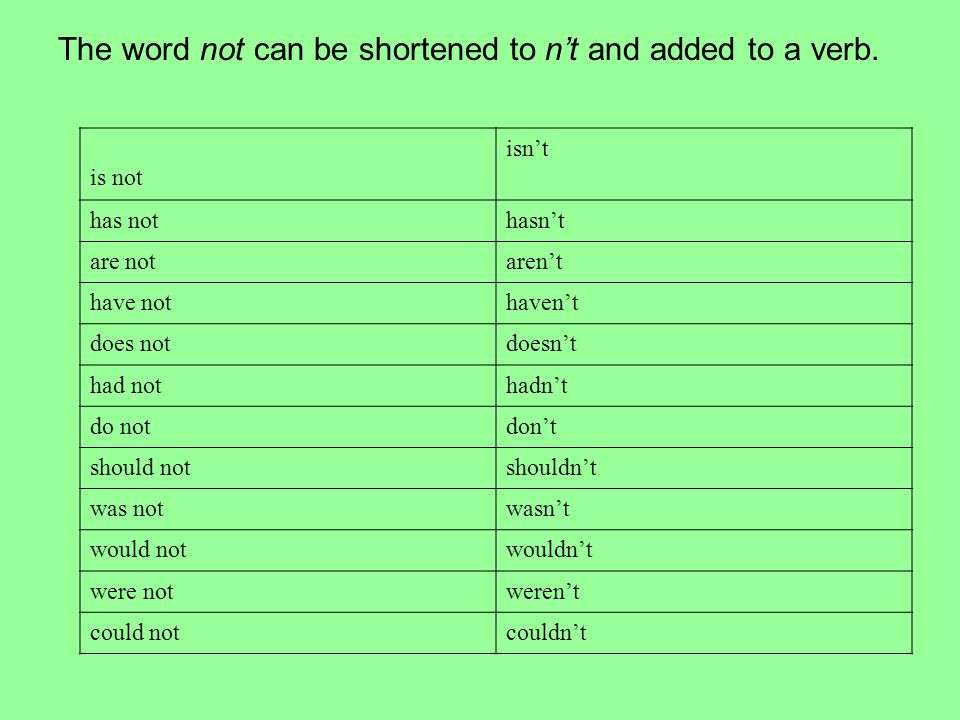 The word not can be shortened to n't and added to a verb.