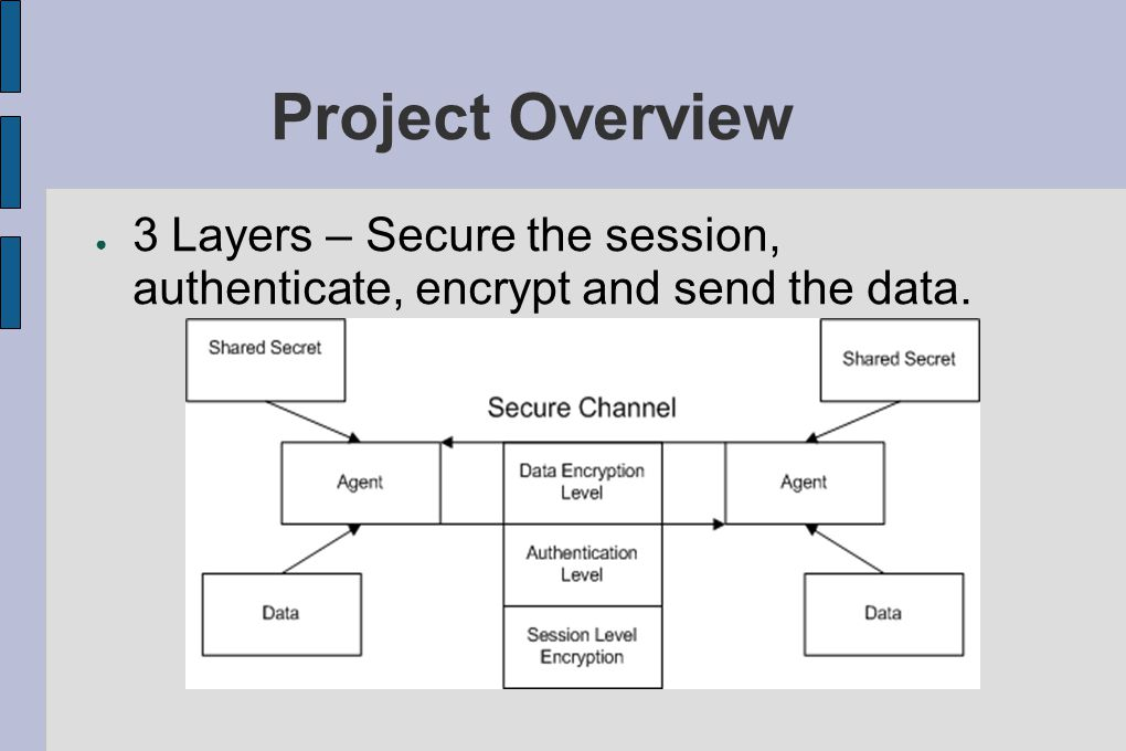 Project Overview ● 3 Layers – Secure the session, authenticate, encrypt and send the data.