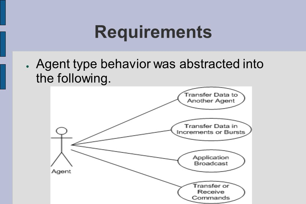 Requirements ● Agent type behavior was abstracted into the following.
