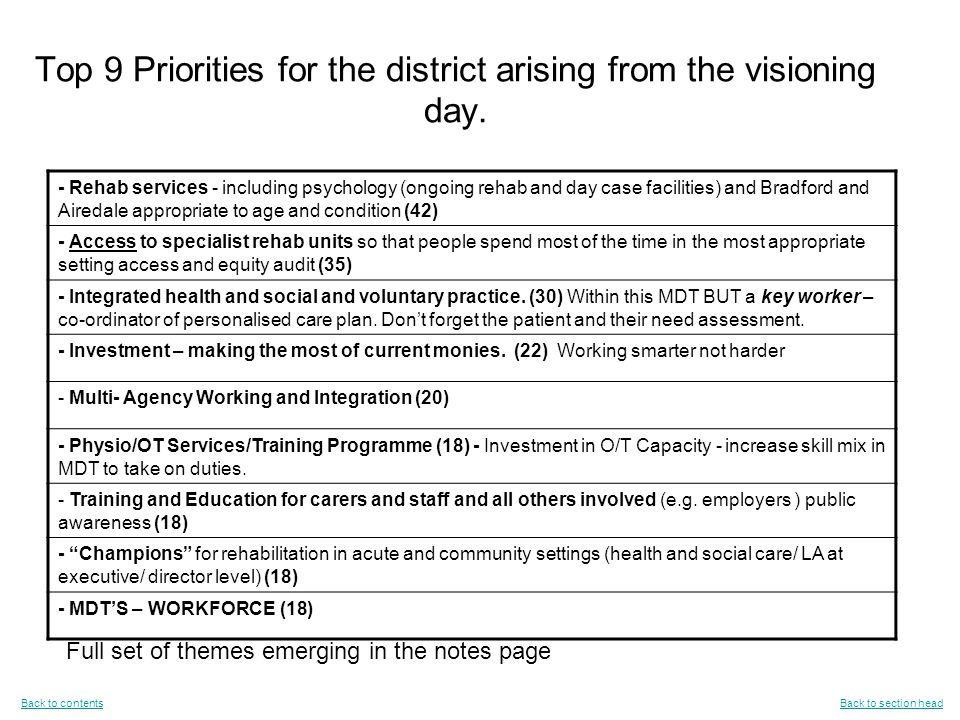 Top 9 Priorities for the district arising from the visioning day.