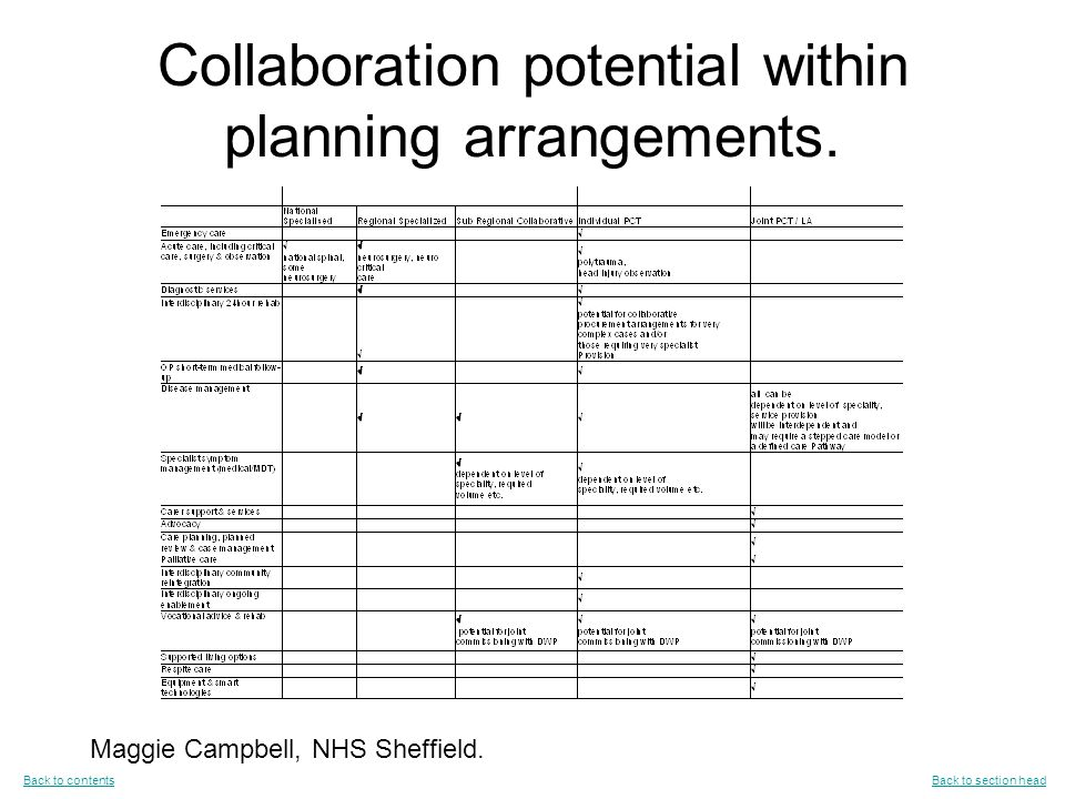 Collaboration potential within planning arrangements.