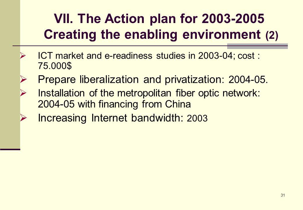 31  ICT market and e-readiness studies in 2003-04; cost : 75.000$  Prepare liberalization and privatization : 2004-05.