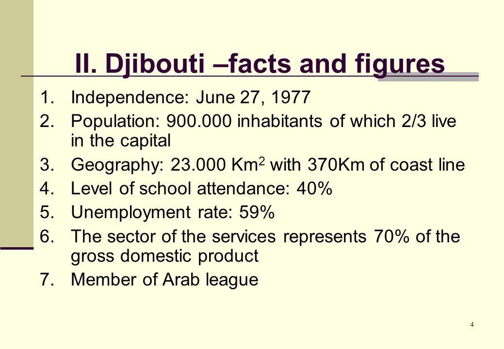 5 II. Djibouti – Regional map