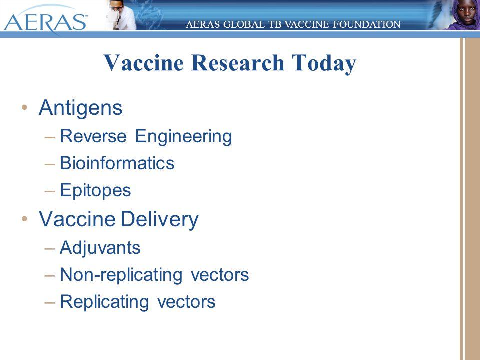 AERAS GLOBAL TB VACCINE FOUNDATION Vaccine Research Today Antigens –Reverse Engineering –Bioinformatics –Epitopes Vaccine Delivery –Adjuvants –Non-rep