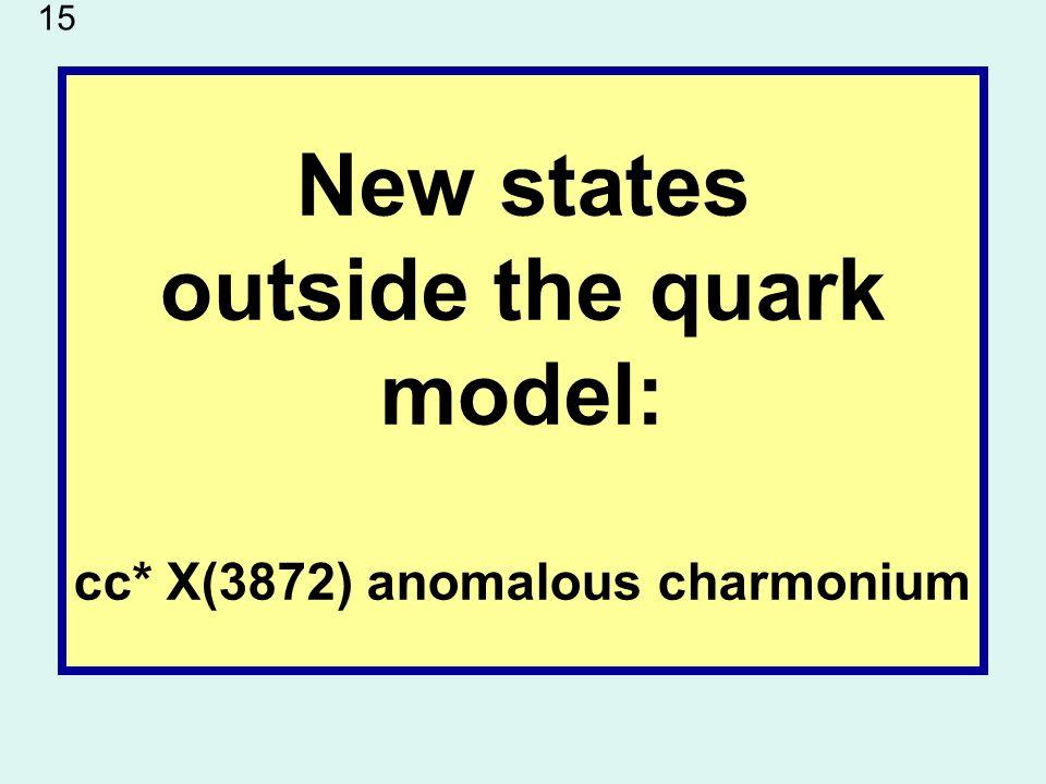 New states outside the quark model: cc* X(3872) anomalous charmonium 15