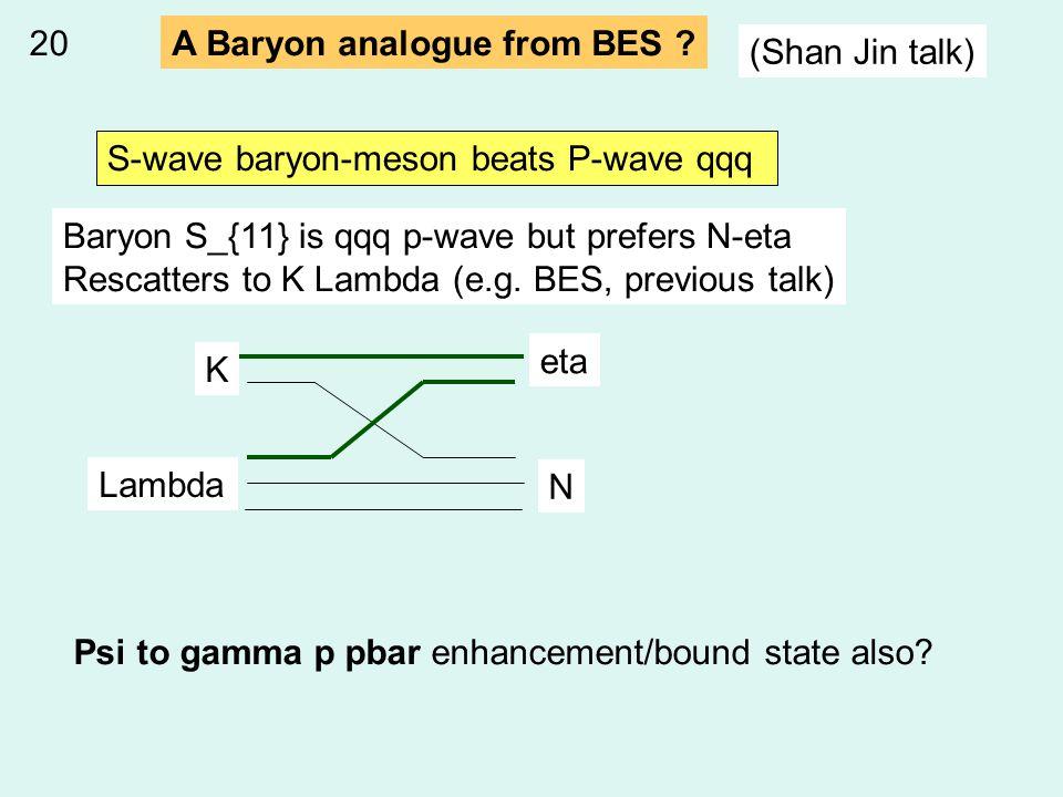 K Lambda eta N S-wave baryon-meson beats P-wave qqq Baryon S_{11} is qqq p-wave but prefers N-eta Rescatters to K Lambda (e.g.
