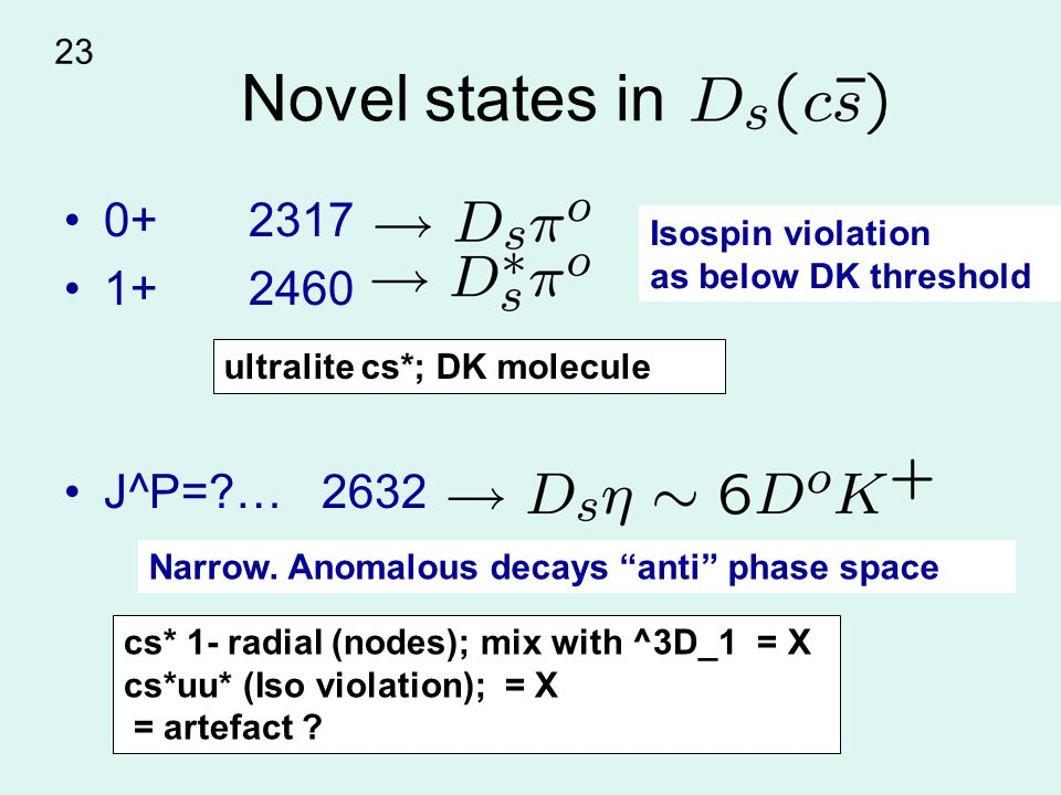 Novel states in 0+ 2317 1+ 2460 J^P= … 2632 ultralite cs*; DK molecule Isospin violation as below DK threshold cs* 1- radial (nodes); mix with ^3D_1 = X cs*uu* (Iso violation); = X = artefact .