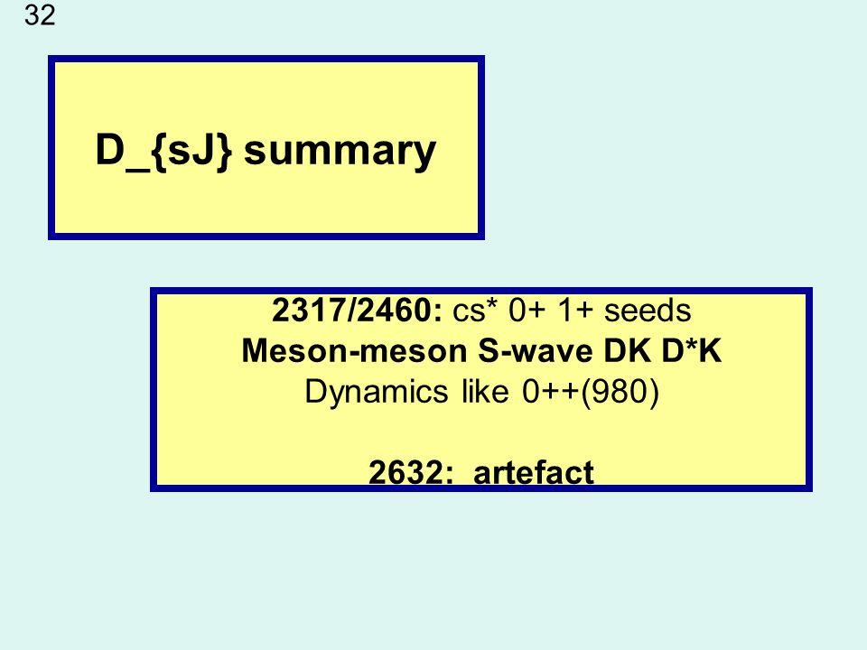 D_{sJ} summary 2317/2460: cs* 0+ 1+ seeds Meson-meson S-wave DK D*K Dynamics like 0++(980) 2632: artefact 32