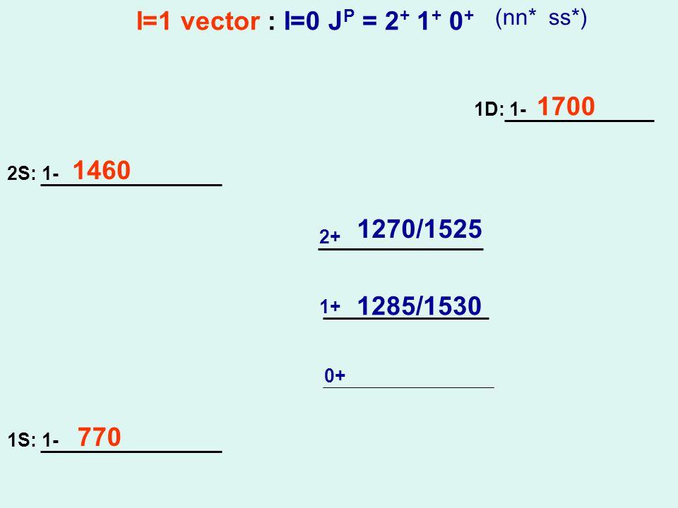 2S: 1- 1S: 1- 1D: 1- 2+ 1+ 0+ 770 1460 1700 I=1 vector : I=0 J P = 2 + 1 + 0 + 1270/1525 1285/1530 (nn* ss*)