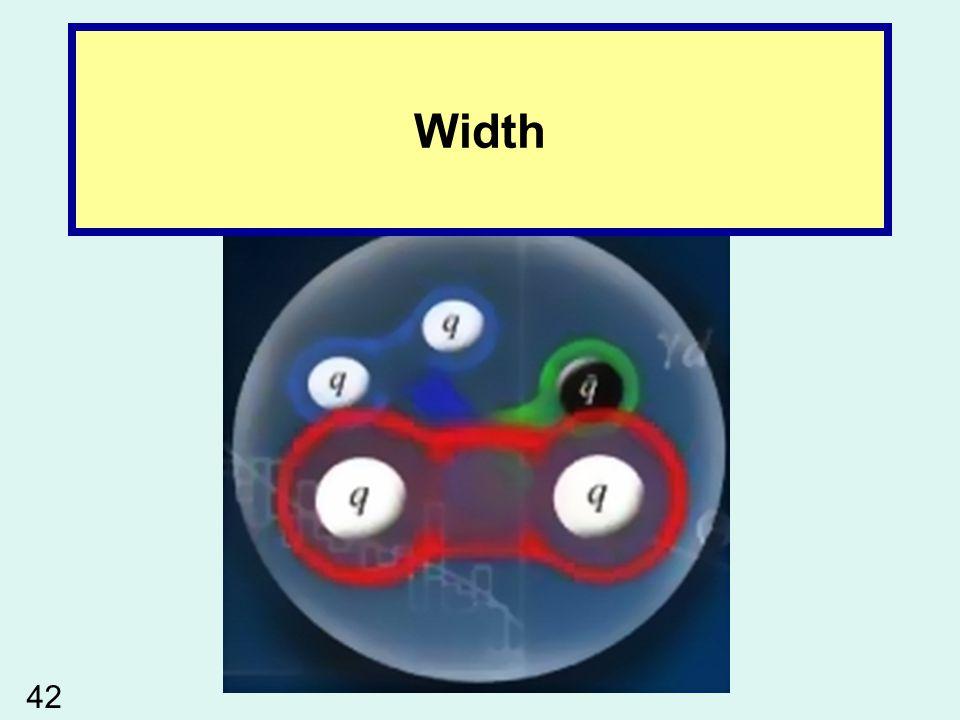 Width 42