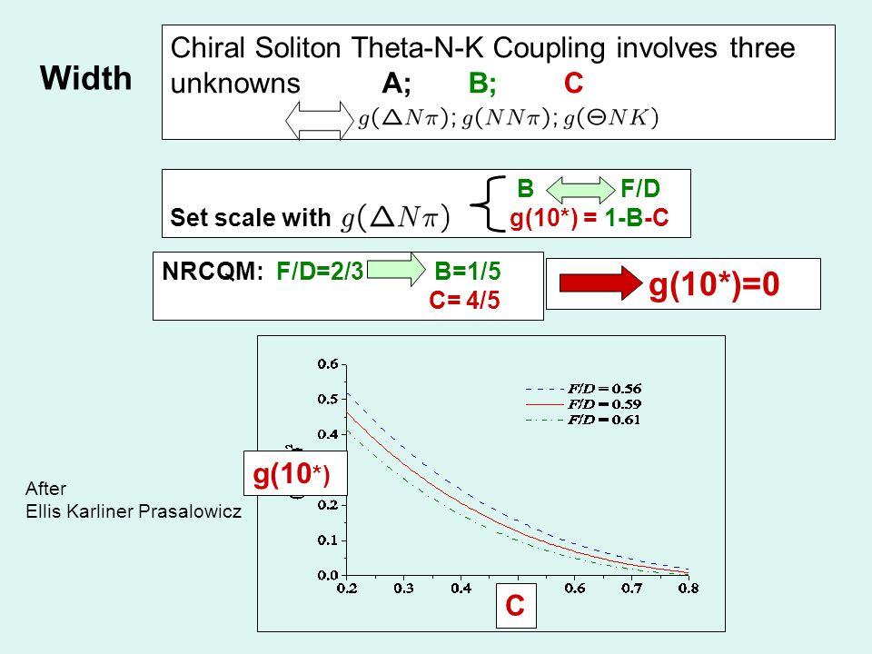 Chiral Soliton Theta-N-K Coupling involves three unknowns A; B; C B F/D Set scale with g(10*) = 1-B-C NRCQM: F/D=2/3 B=1/5 C= 4/5 g(10*)=0 g(10 *) C After Ellis Karliner Prasalowicz Width