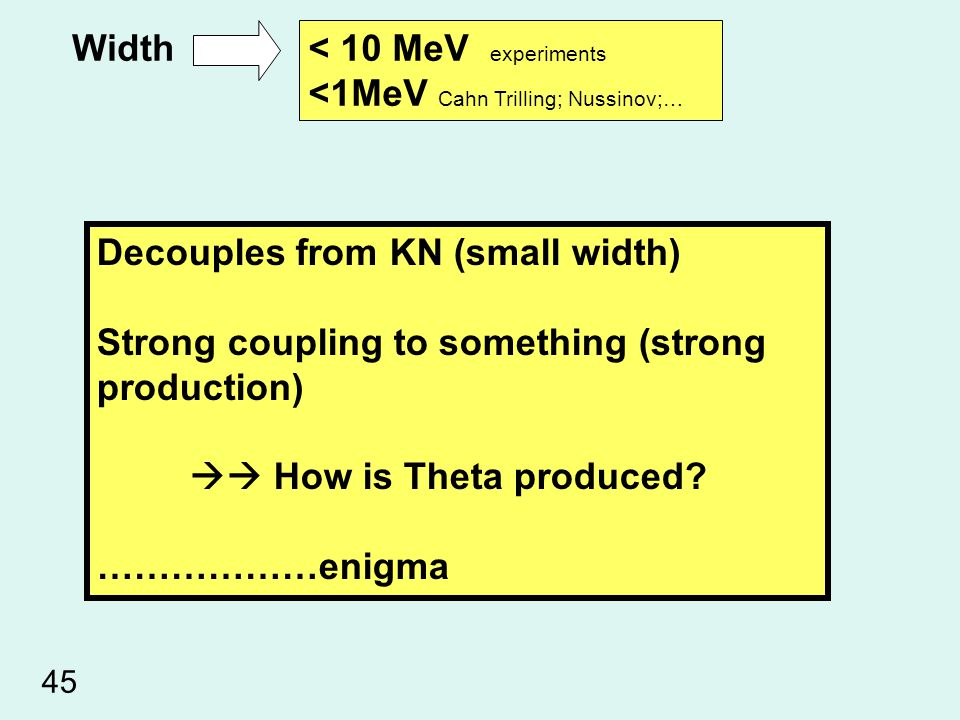 Width < 10 MeV experiments <1MeV Cahn Trilling; Nussinov;… Decouples from KN (small width) Strong coupling to something (strong production)  How is Theta produced.