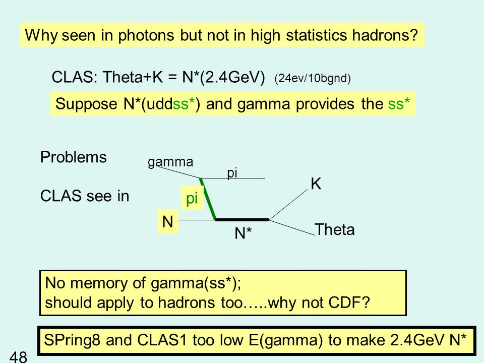 Why seen in photons but not in high statistics hadrons.
