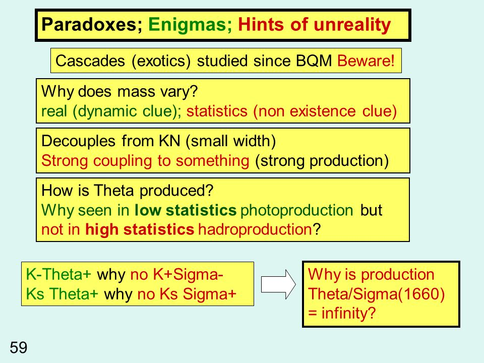 Paradoxes; Enigmas; Hints of unreality How is Theta produced.