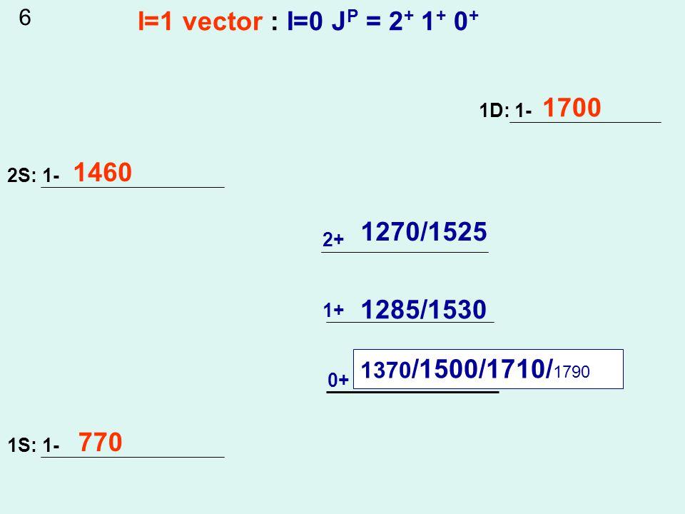 2S: 1- 1S: 1- 1D: 1- 2+ 1+ 0+ 770 1460 1700 I=1 vector : I=0 J P = 2 + 1 + 0 + 1270/1525 1285/1530 1370 /1500/1710/ 1790 6